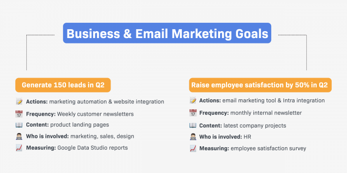 email marketing goals examples